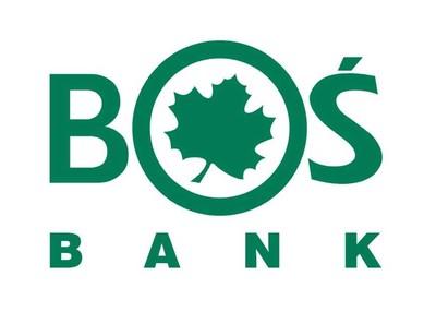 bank Boś wycena